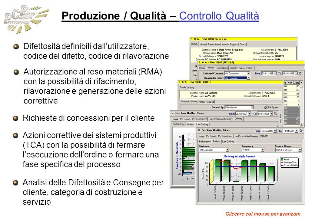 Produzione / Qualità – Controllo Qualità