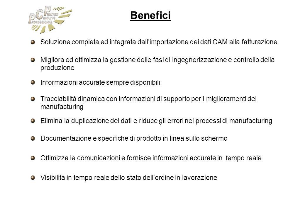 Benefici Soluzione completa ed integrata dall'importazione dei dati CAM alla fatturazione.