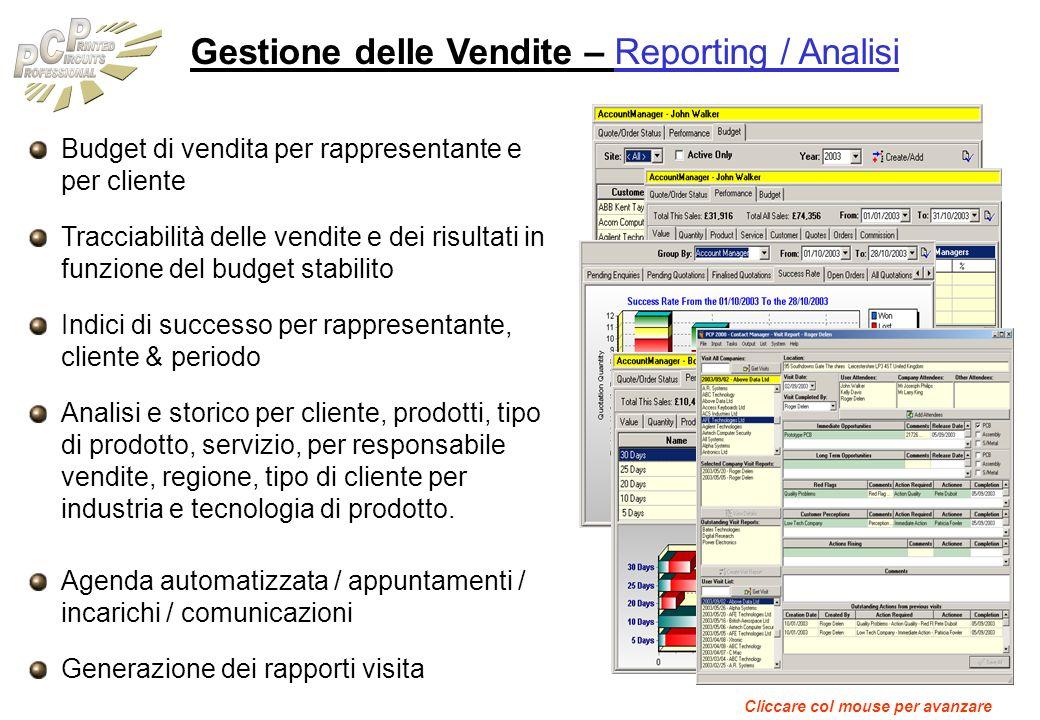 Gestione delle Vendite – Reporting / Analisi