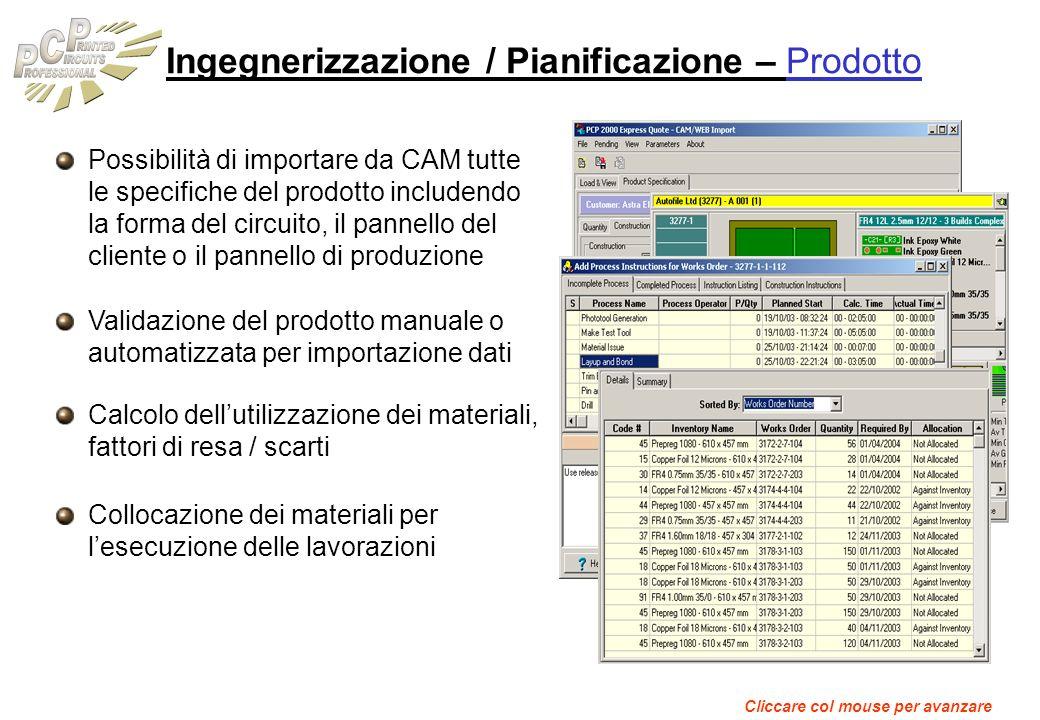Ingegnerizzazione / Pianificazione – Prodotto