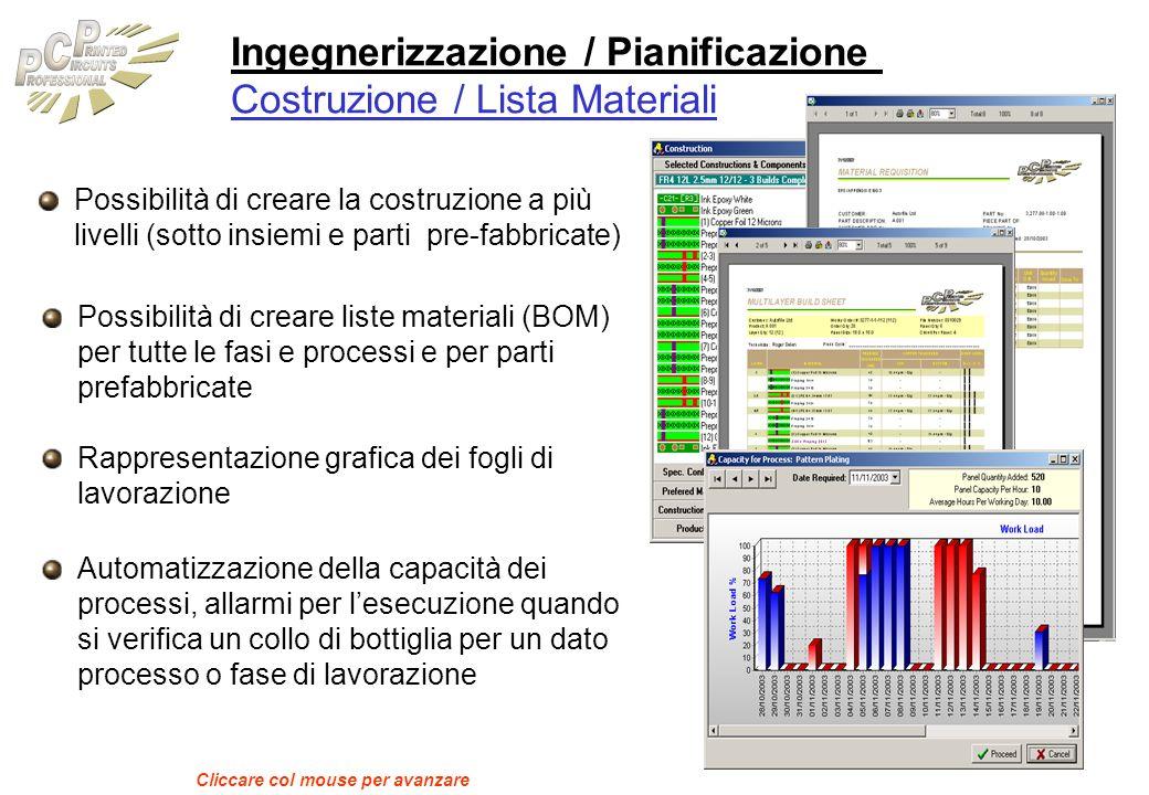 Ingegnerizzazione / Pianificazione Costruzione / Lista Materiali