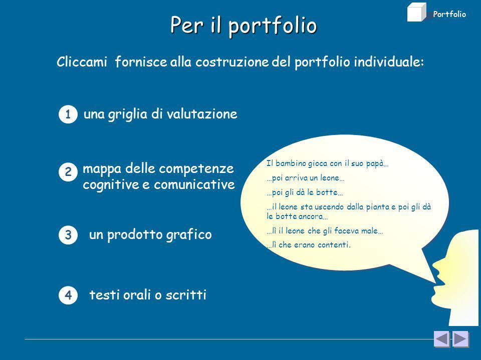 Cliccami fornisce alla costruzione del portfolio individuale: