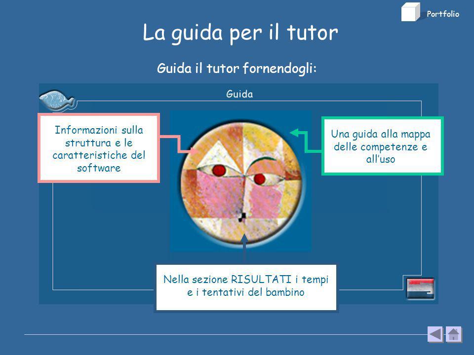 La guida per il tutor Guida il tutor fornendogli: