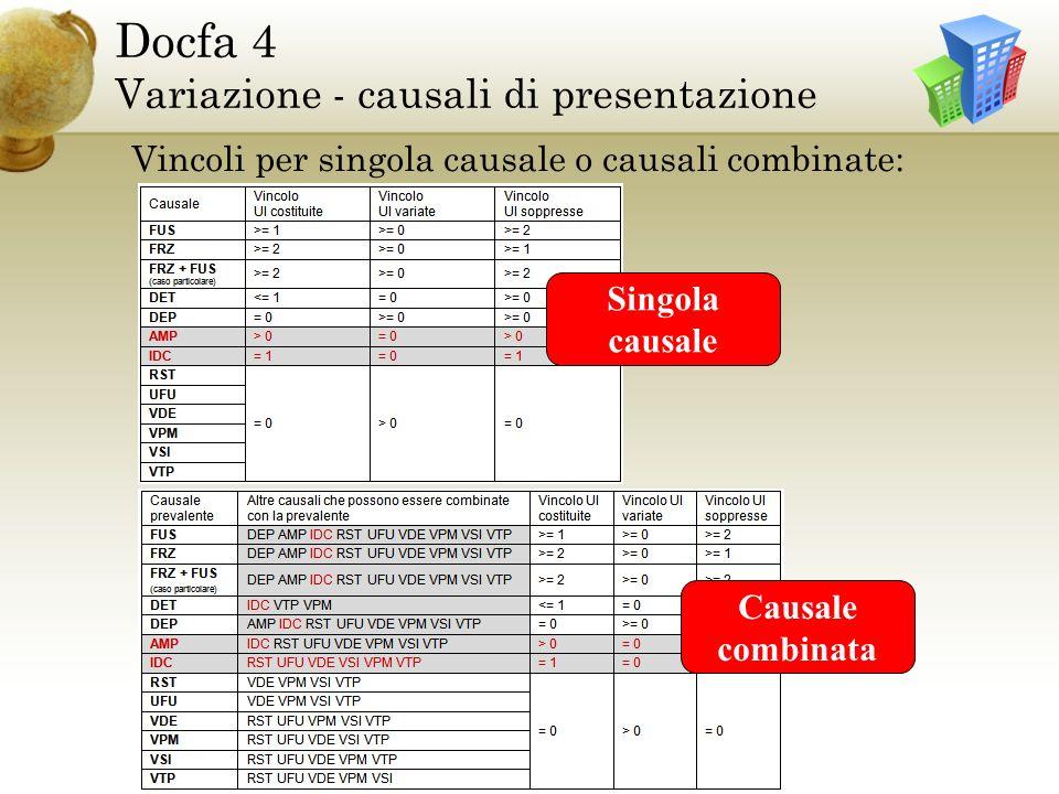 Docfa 4 Variazione - causali di presentazione
