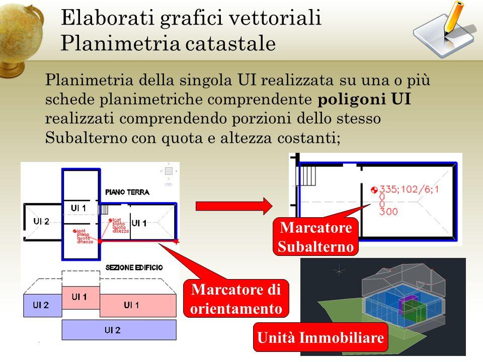 Elaborati grafici vettoriali Planimetria catastale