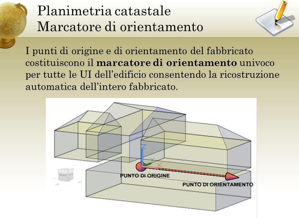 Planimetria catastale Marcatore di orientamento