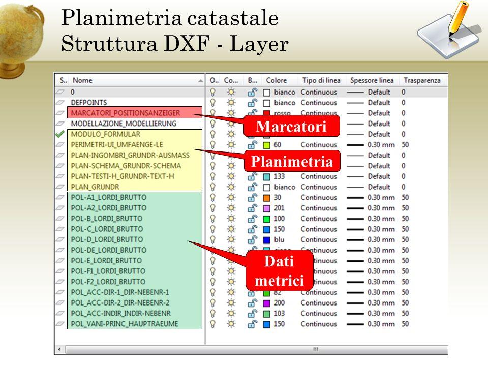 Planimetria catastale Struttura DXF - Layer