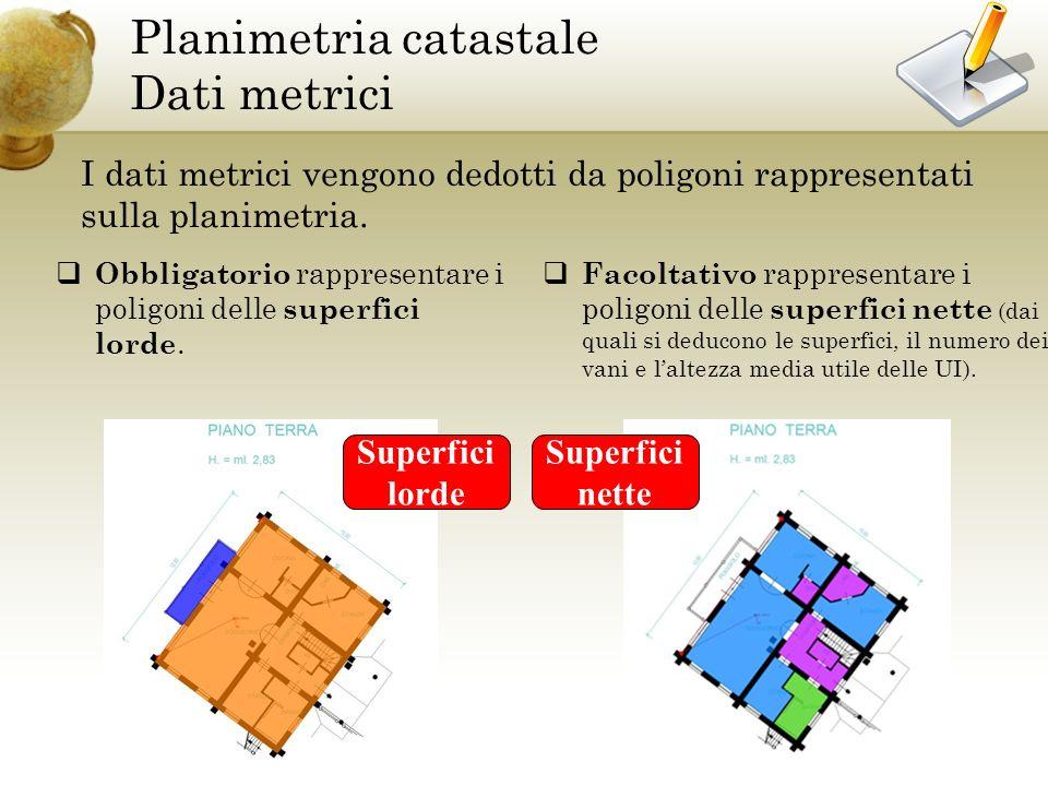 Planimetria catastale Dati metrici