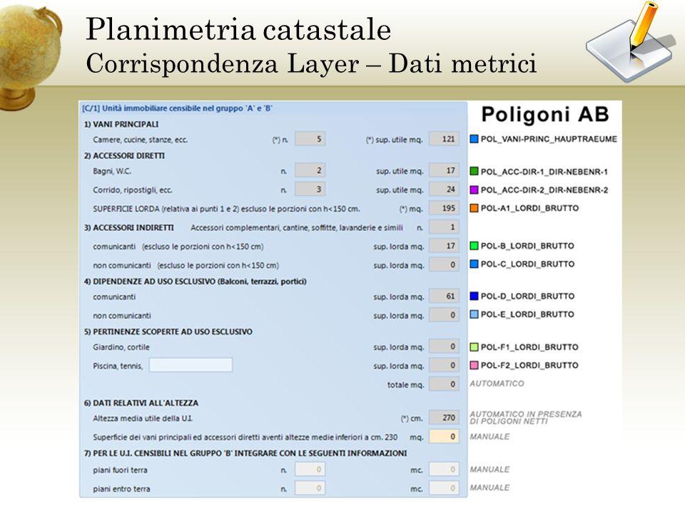 Planimetria catastale Corrispondenza Layer – Dati metrici