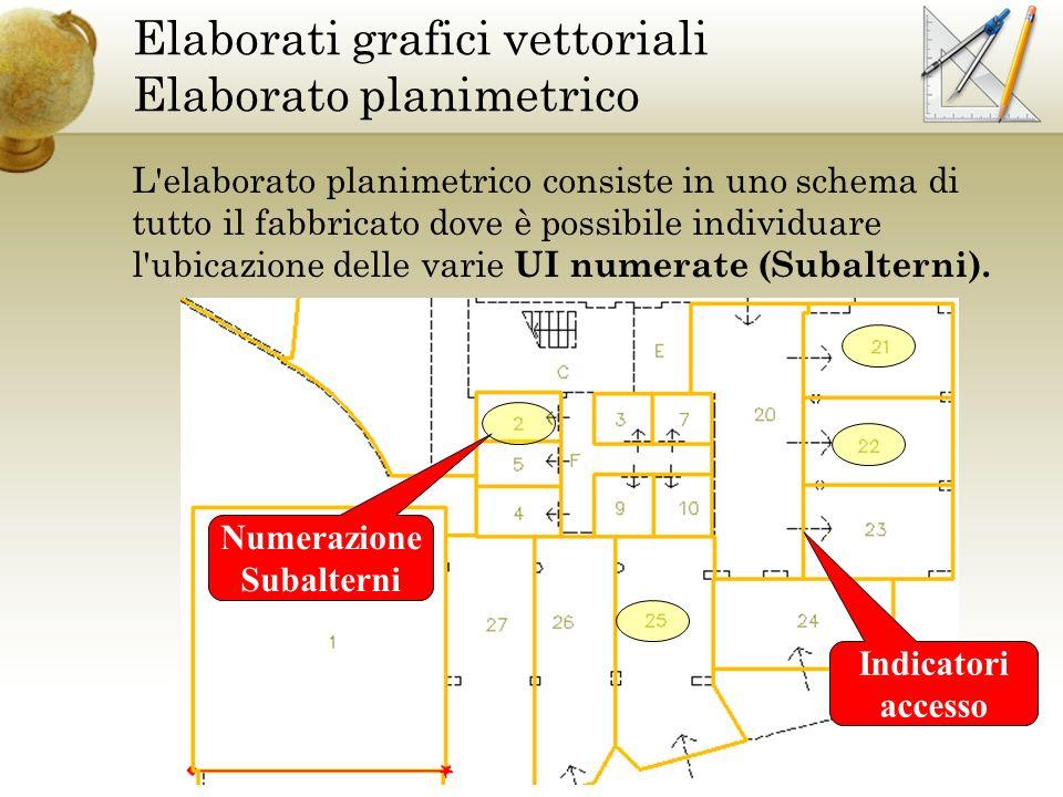 Elaborati grafici vettoriali Elaborato planimetrico