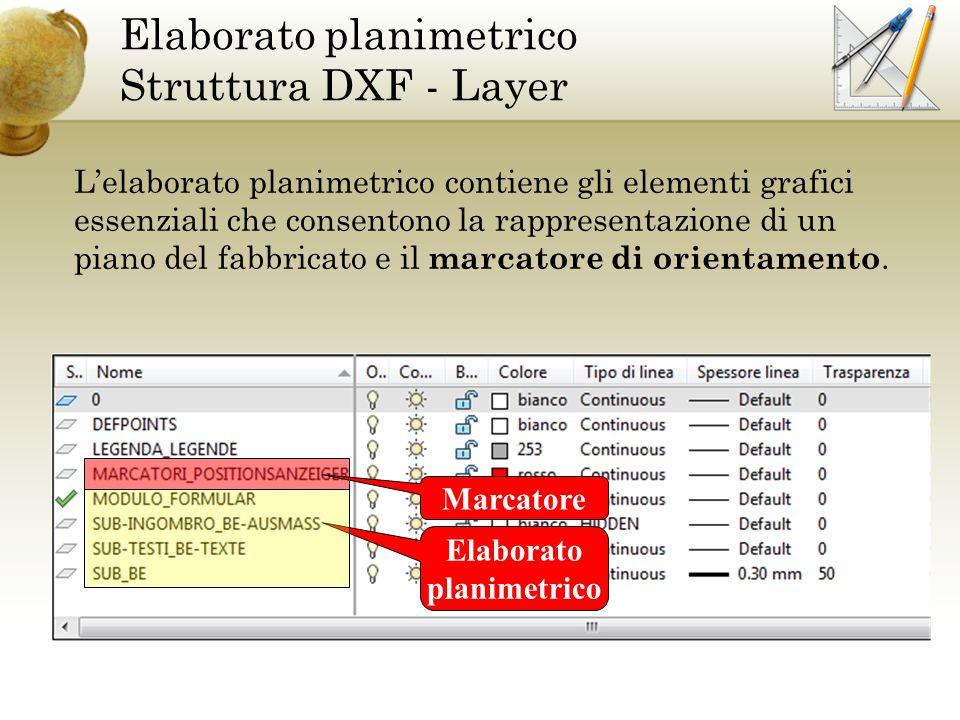 Elaborato planimetrico Struttura DXF - Layer
