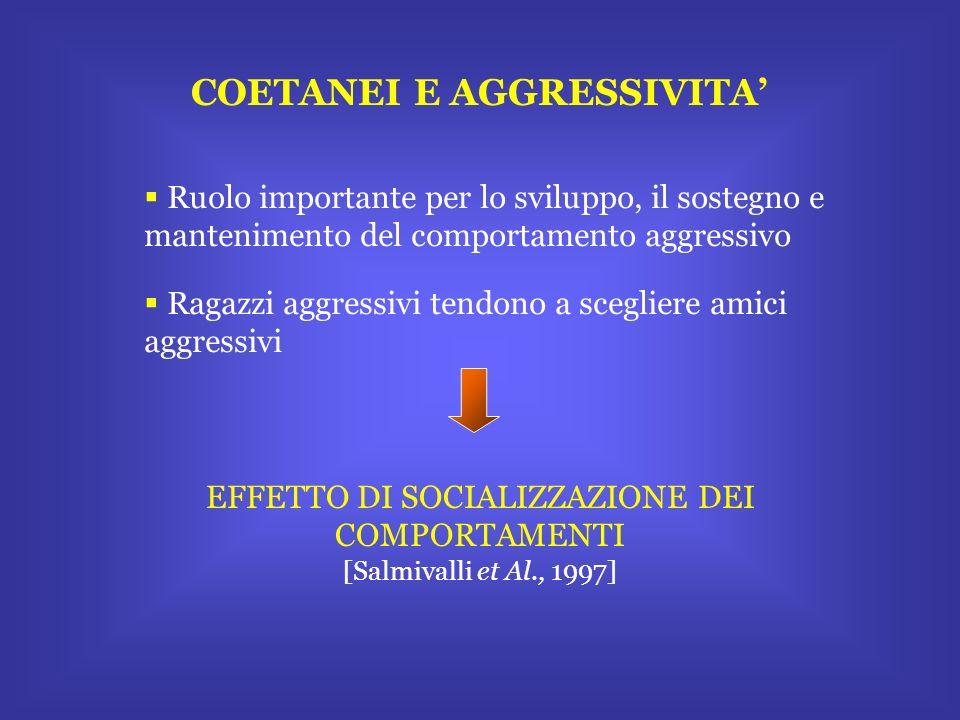 EFFETTO DI SOCIALIZZAZIONE DEI COMPORTAMENTI