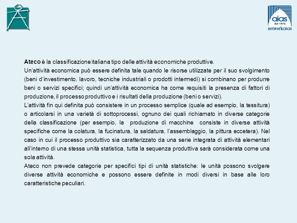 Ateco è la classificazione italiana tipo delle attività economiche produttive.