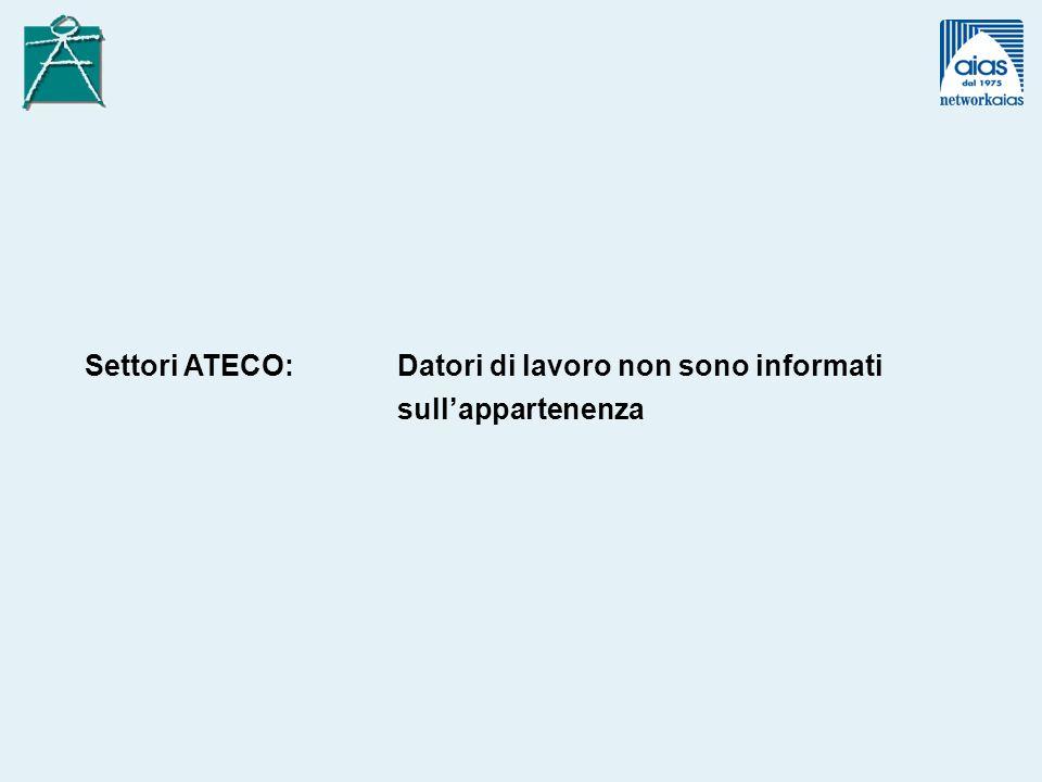 Settori ATECO: Datori di lavoro non sono informati