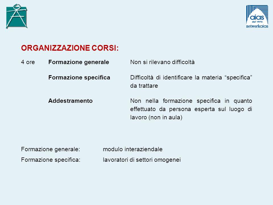 ORGANIZZAZIONE CORSI: