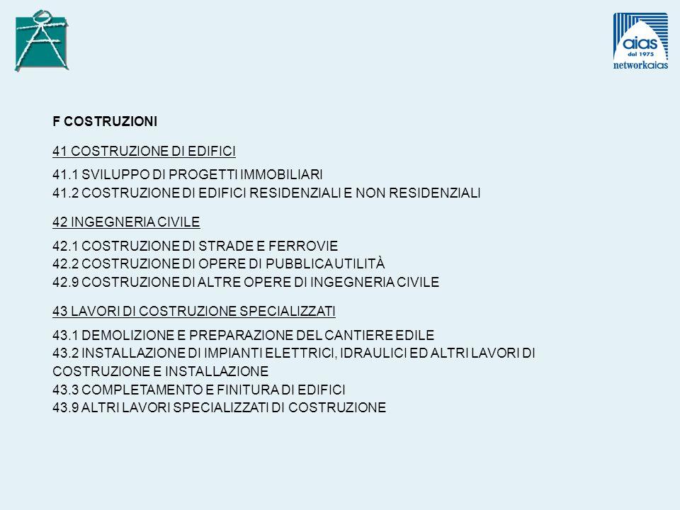 F COSTRUZIONI 41 COSTRUZIONE DI EDIFICI. 41.1 SVILUPPO DI PROGETTI IMMOBILIARI. 41.2 COSTRUZIONE DI EDIFICI RESIDENZIALI E NON RESIDENZIALI.