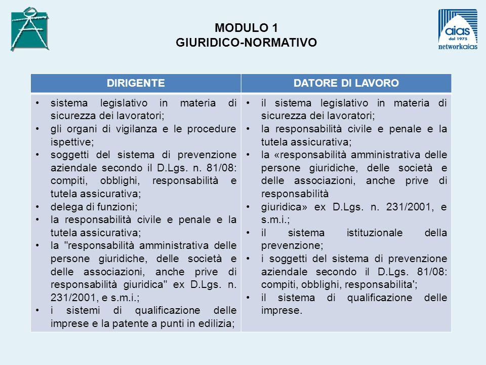 MODULO 1 GIURIDICO-NORMATIVO