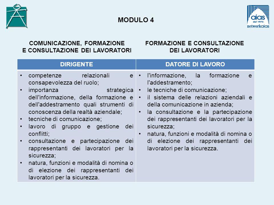 MODULO 4 COMUNICAZIONE, FORMAZIONE E CONSULTAZIONE DEI LAVORATORI