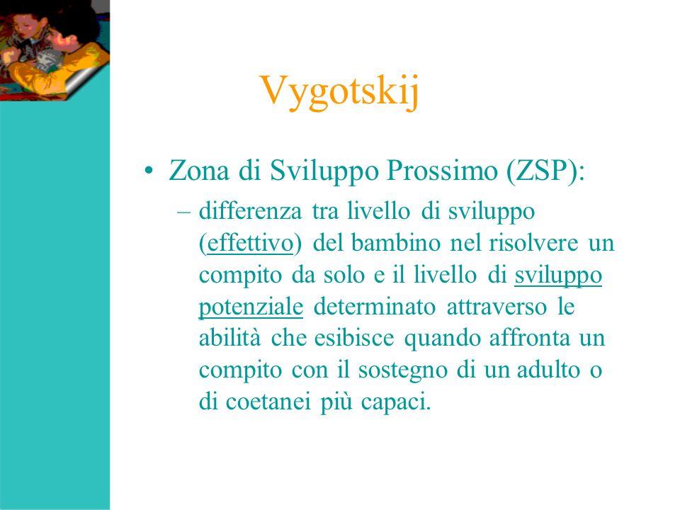 Vygotskij Zona di Sviluppo Prossimo (ZSP):