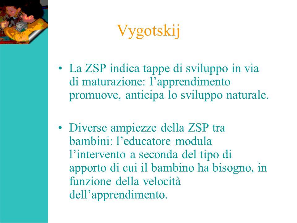 Vygotskij La ZSP indica tappe di sviluppo in via di maturazione: l'apprendimento promuove, anticipa lo sviluppo naturale.
