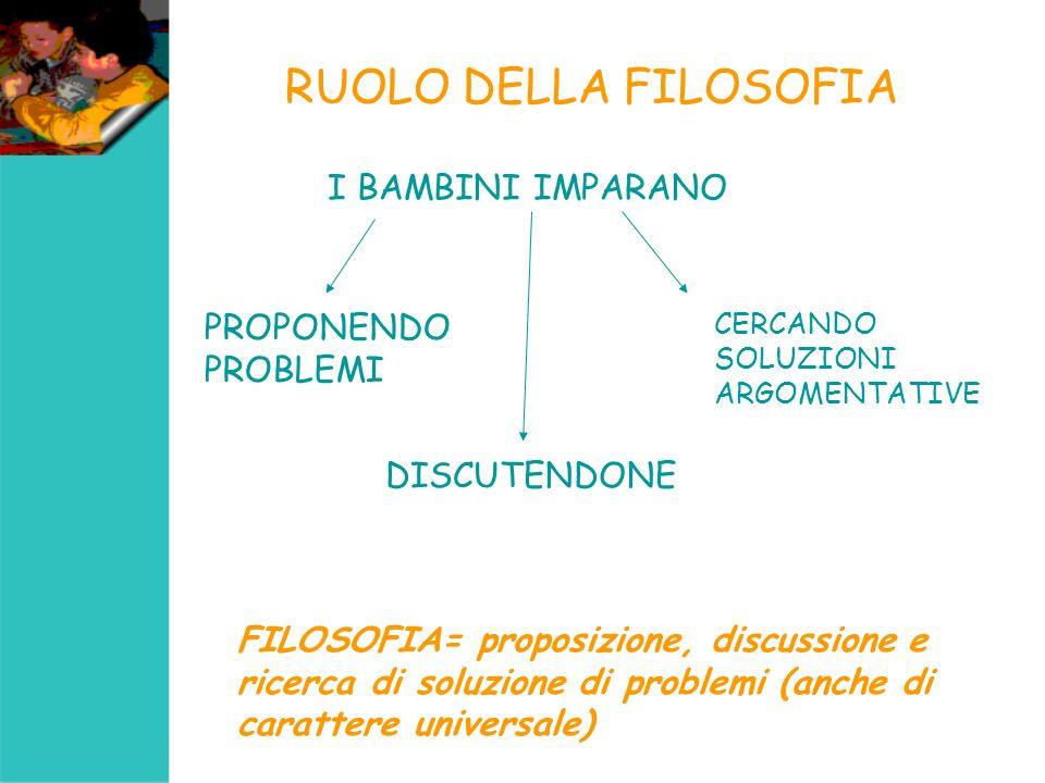 RUOLO DELLA FILOSOFIA I BAMBINI IMPARANO PROPONENDO PROBLEMI