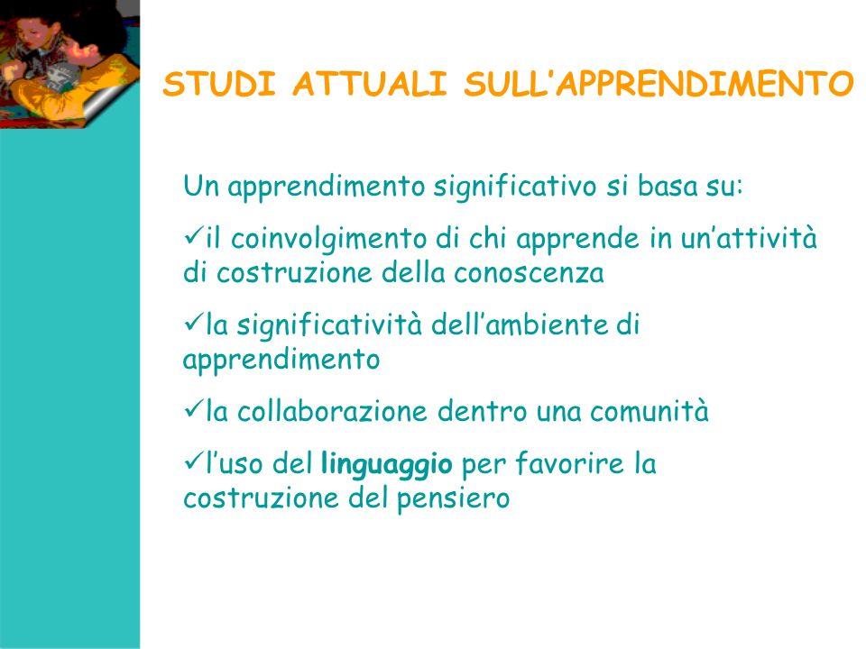 STUDI ATTUALI SULL'APPRENDIMENTO