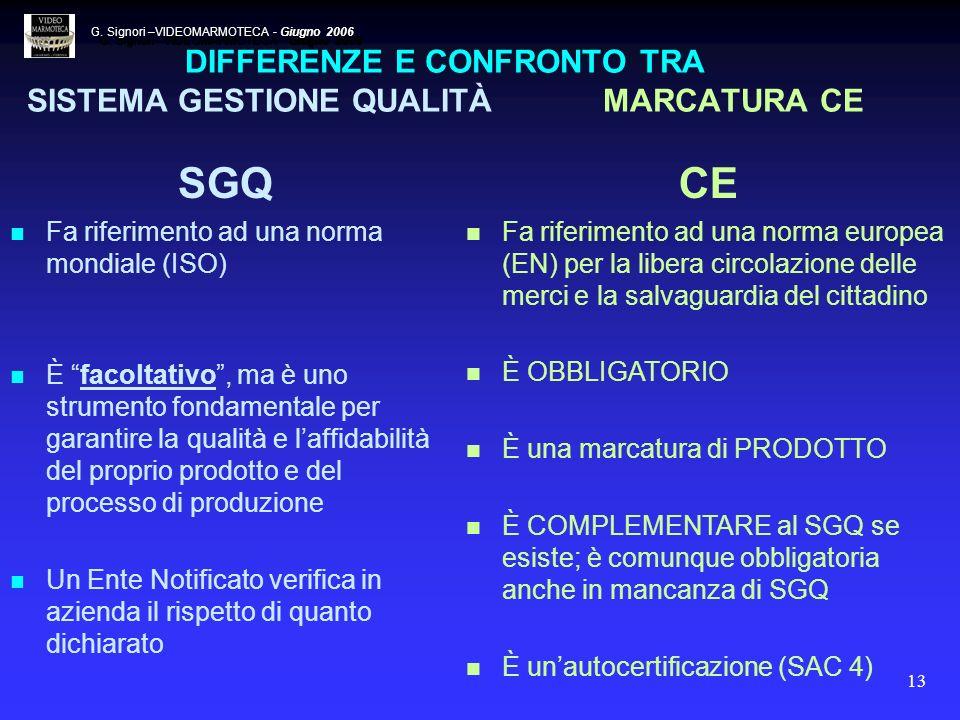 DIFFERENZE E CONFRONTO TRA SISTEMA GESTIONE QUALITÀ MARCATURA CE