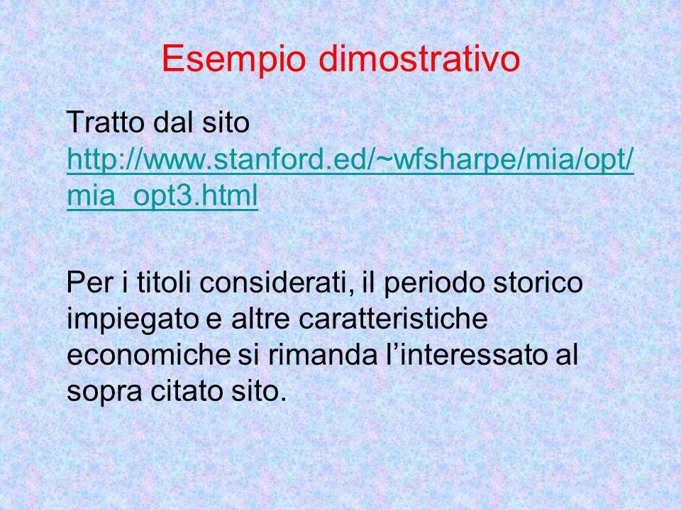 Esempio dimostrativo Tratto dal sito http://www.stanford.ed/~wfsharpe/mia/opt/mia_opt3.html.