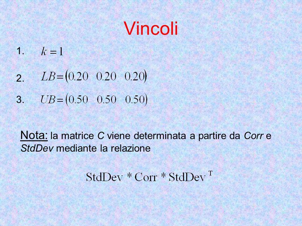 Vincoli Nota: la matrice C viene determinata a partire da Corr e 1. 2.