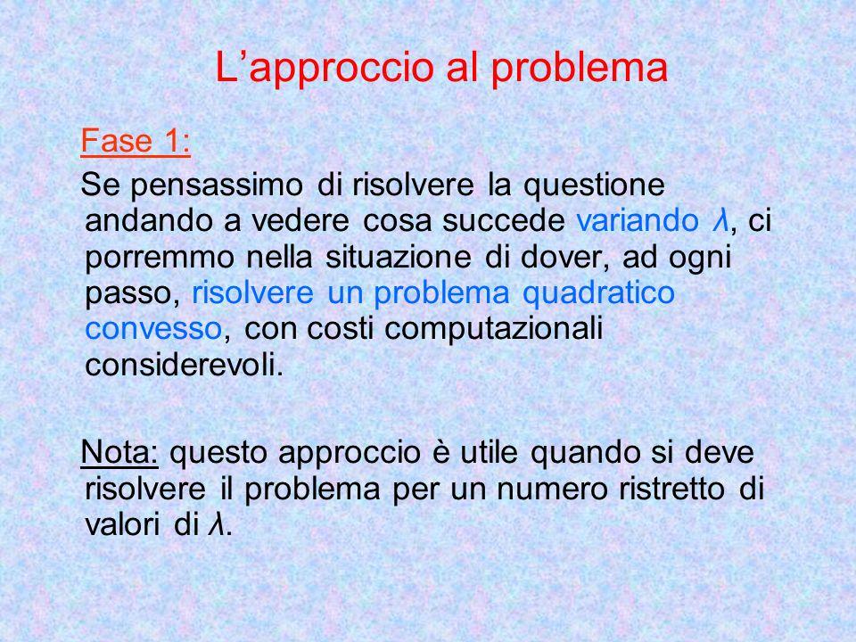 L'approccio al problema