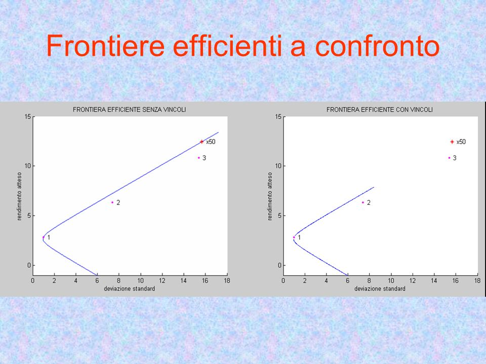 Frontiere efficienti a confronto