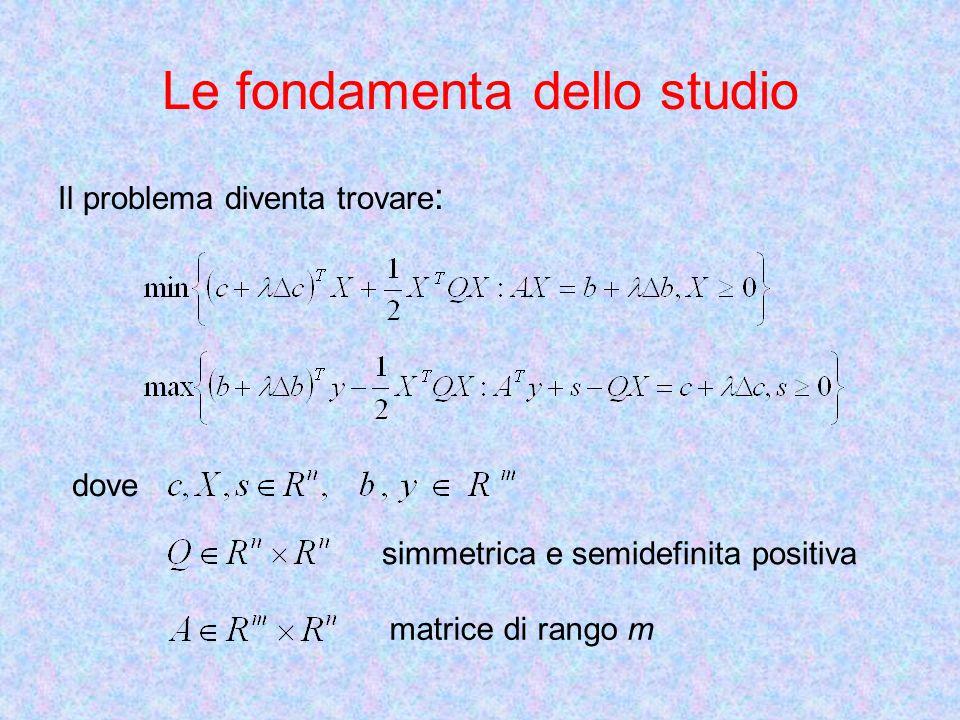 Le fondamenta dello studio