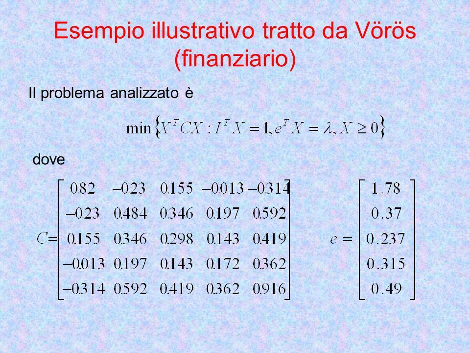 Esempio illustrativo tratto da Vörös (finanziario)