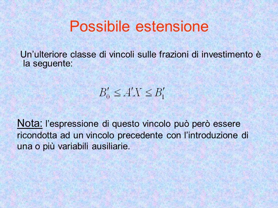 Possibile estensione Un'ulteriore classe di vincoli sulle frazioni di investimento è la seguente: