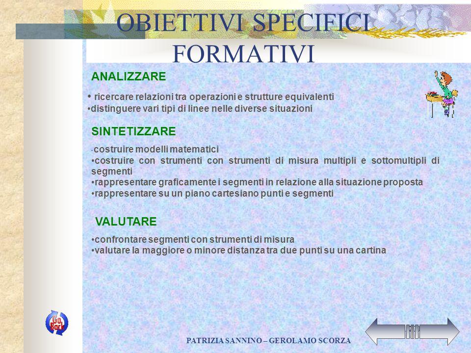 OBIETTIVI SPECIFICI FORMATIVI