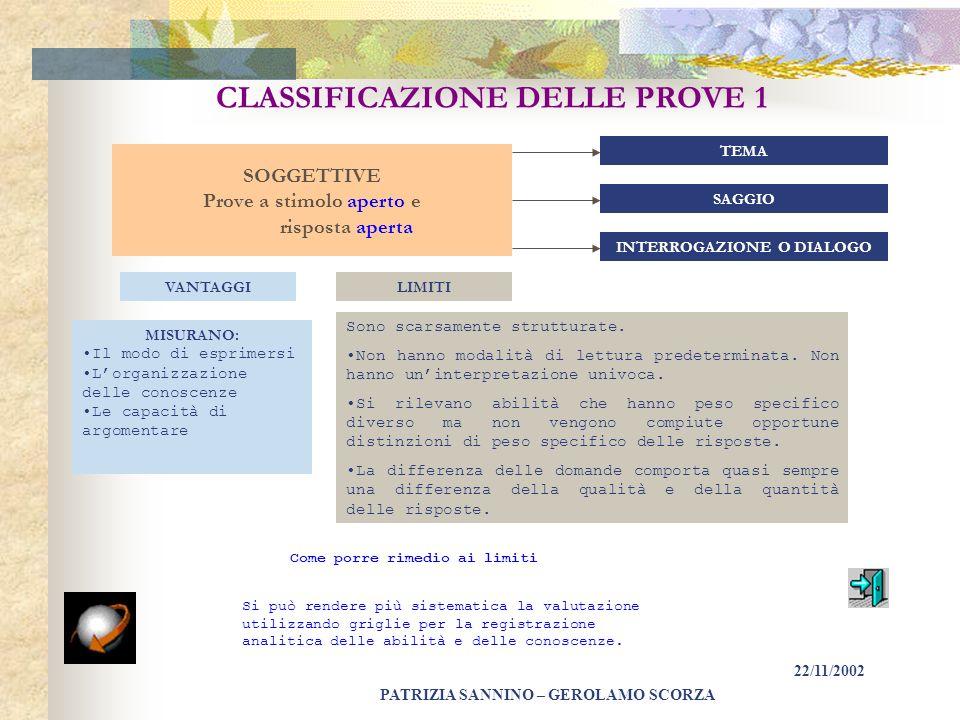 CLASSIFICAZIONE DELLE PROVE 1