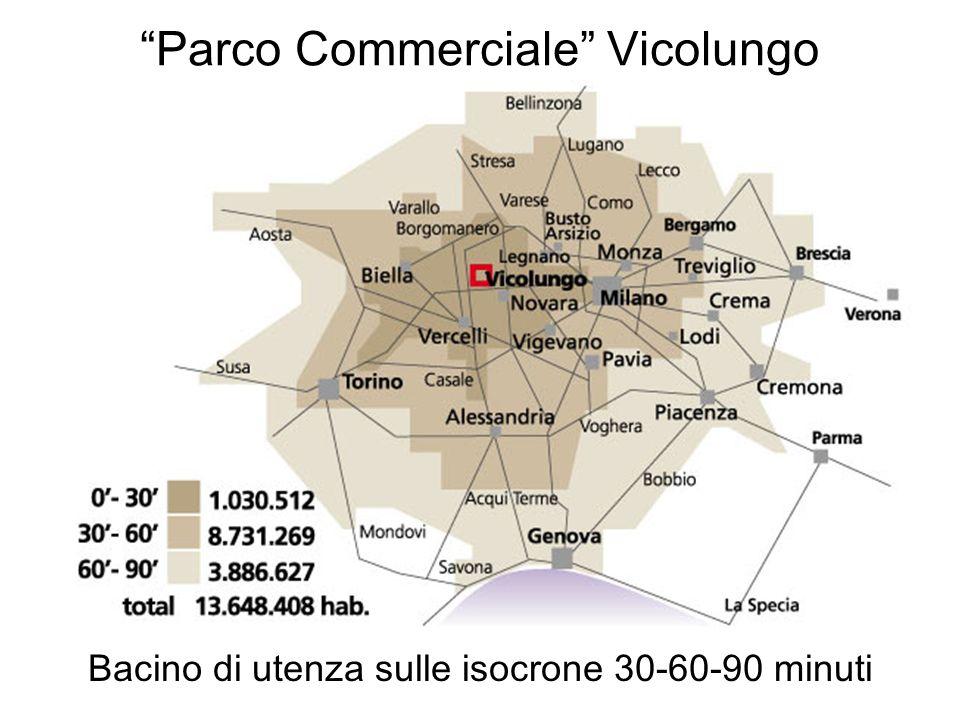 Parco Commerciale Vicolungo