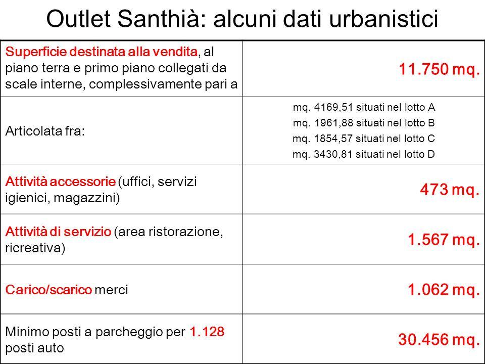 Outlet Santhià: alcuni dati urbanistici