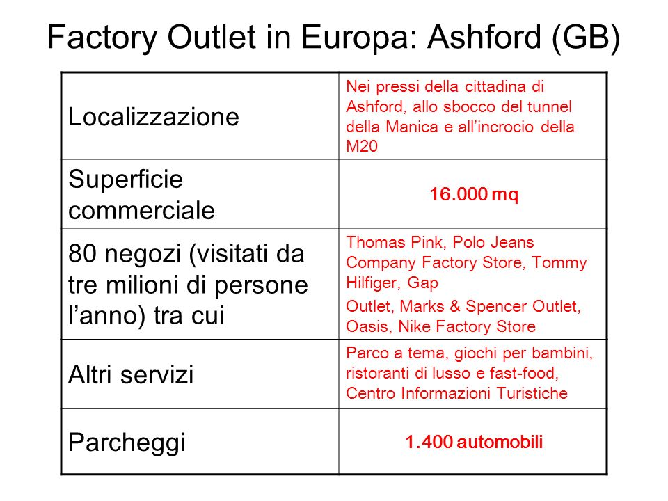 Factory Outlet in Europa: Ashford (GB)