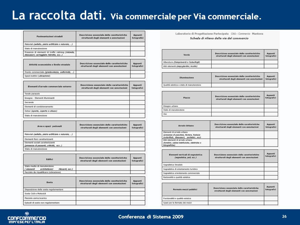 La raccolta dati. Via commerciale per Via commerciale.