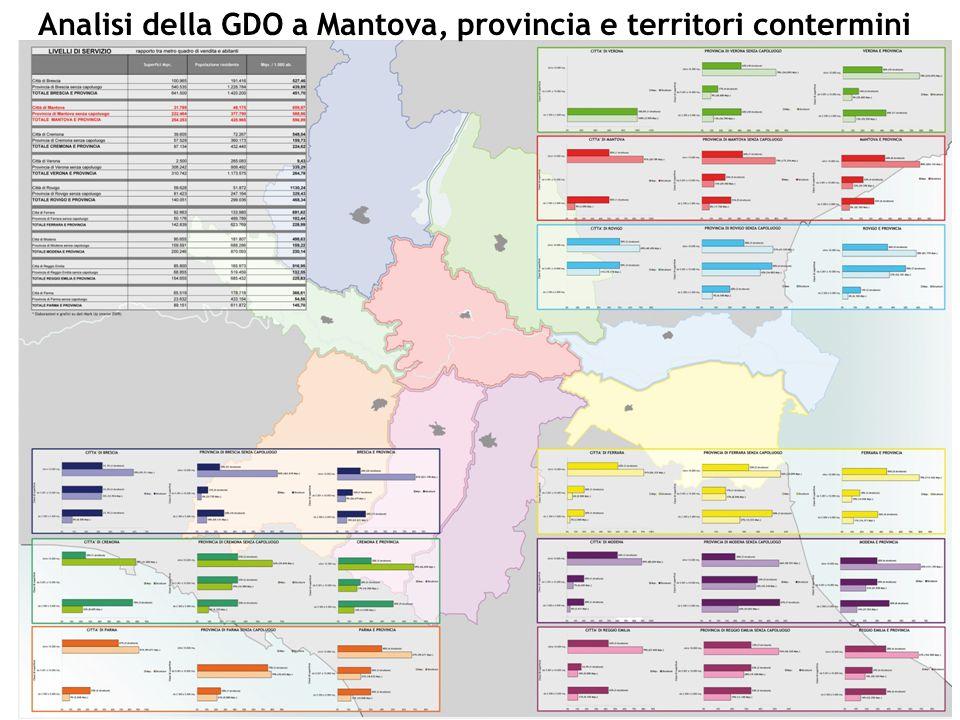 Analisi della GDO a Mantova, provincia e territori contermini