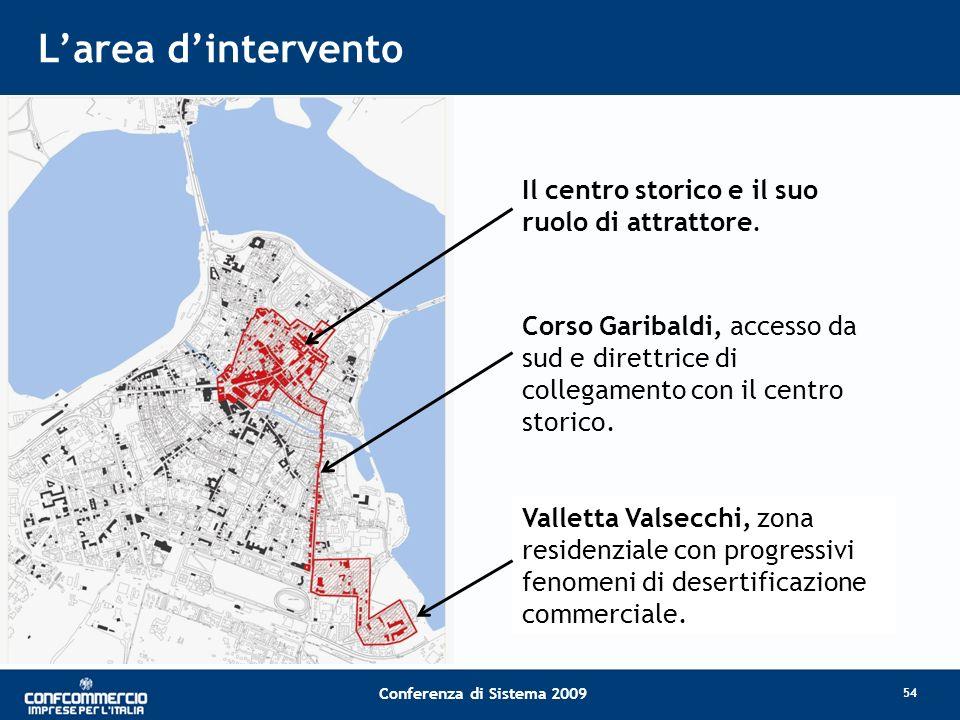 L'area d'intervento Il centro storico e il suo ruolo di attrattore.