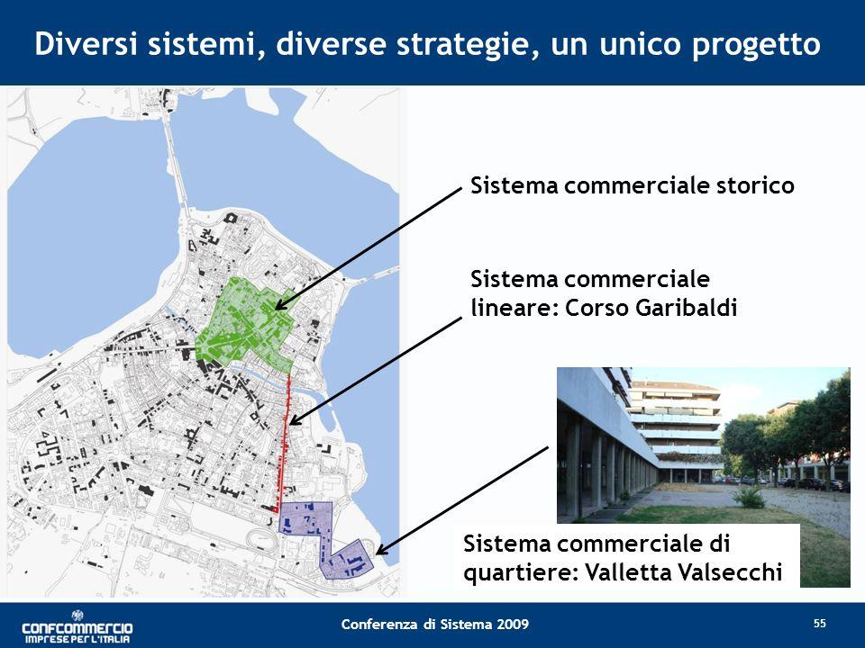 Diversi sistemi, diverse strategie, un unico progetto