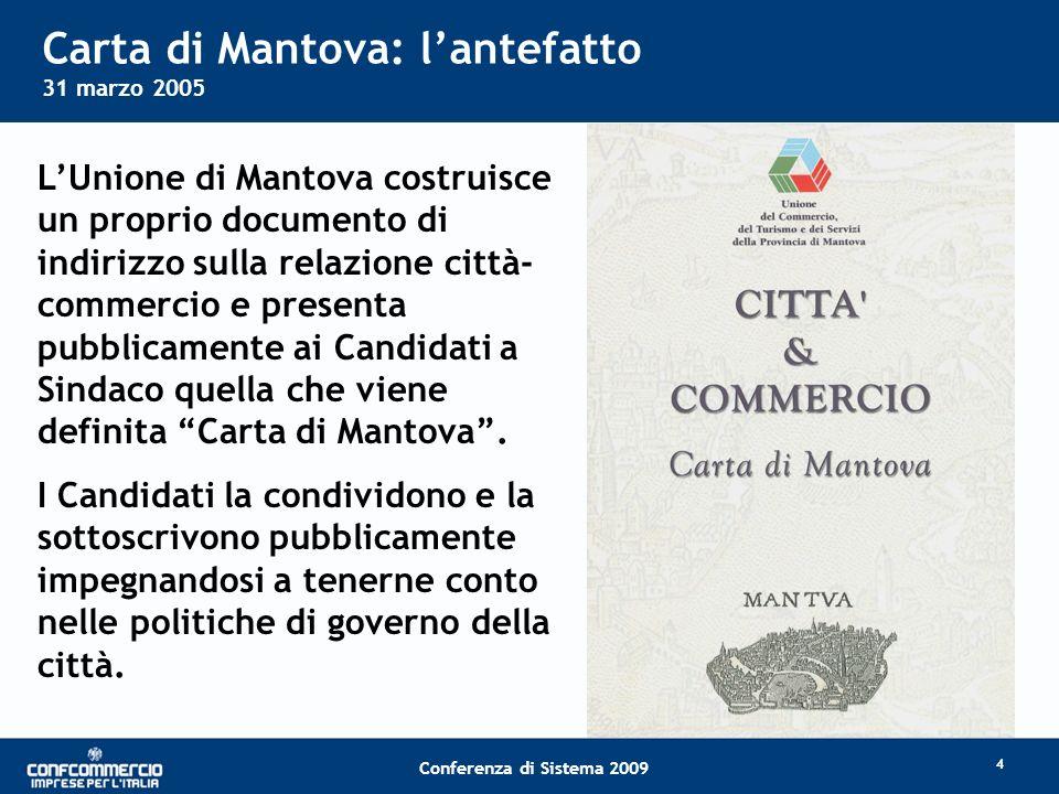 Carta di Mantova: l'antefatto 31 marzo 2005