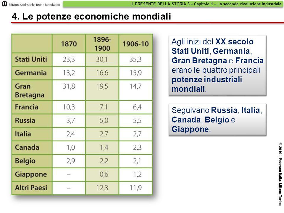 4. Le potenze economiche mondiali