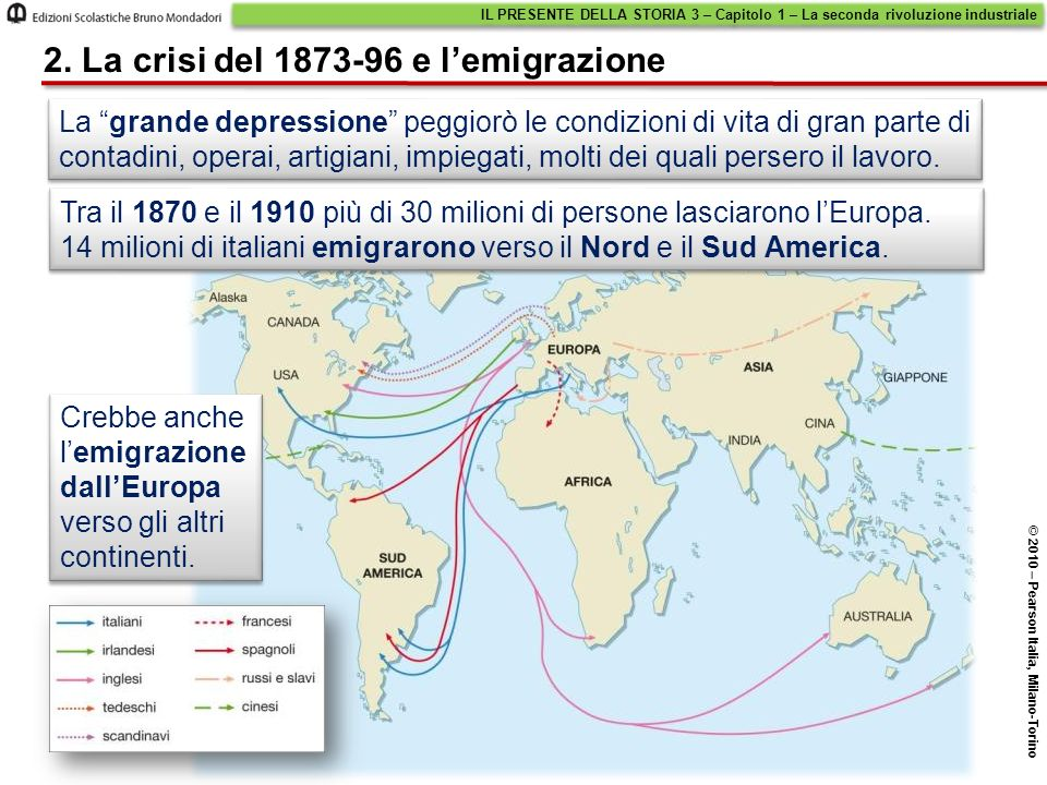 2. La crisi del 1873-96 e l'emigrazione