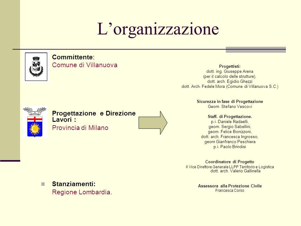 L'organizzazione Committente: Comune di Villanuova