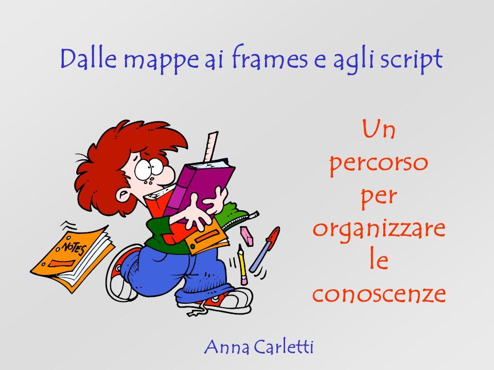 Dalle mappe ai frames e agli script