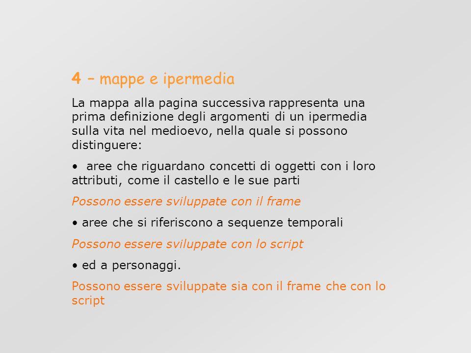 4 – mappe e ipermedia