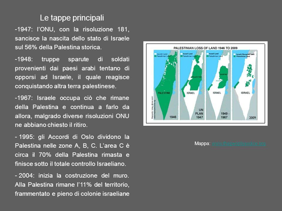 Le tappe principali 1947: l'ONU, con la risoluzione 181, sancisce la nascita dello stato di Israele sul 56% della Palestina storica.